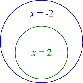 練習問題(1)と(2)の図解