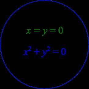 練習問題(4)の図解