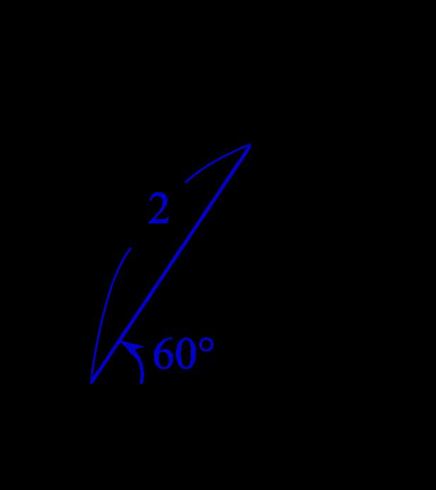 図解:三角関数の合成