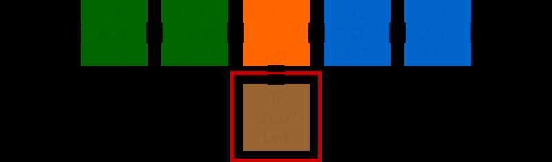 迷宮構造G