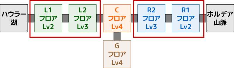迷宮構造LR