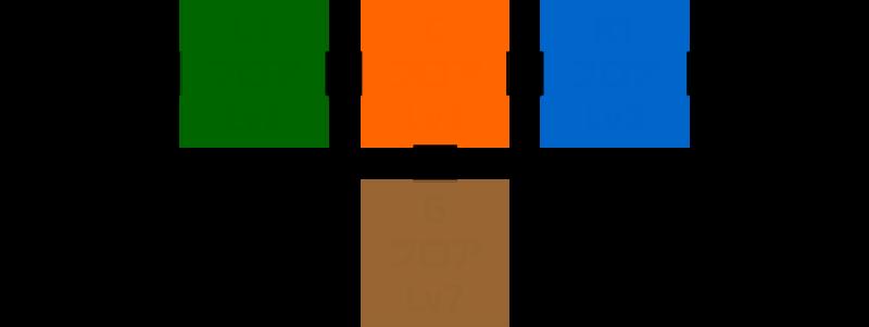 ハウラー地下道の構造