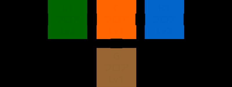カウサ地下道の構造